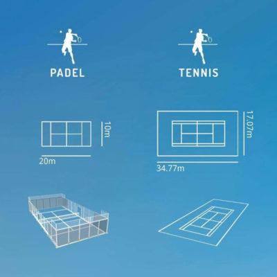 campo da padel vs campo da tennis