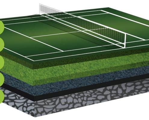 Campi da tennis in resina sintetica